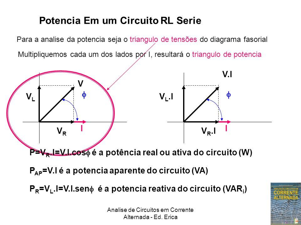 Analise de Circuitos em Corrente Alternada - Ed. Erica Potencia Em um Circuito RL Serie Para a analise da potencia seja o triangulo de tensões do diag