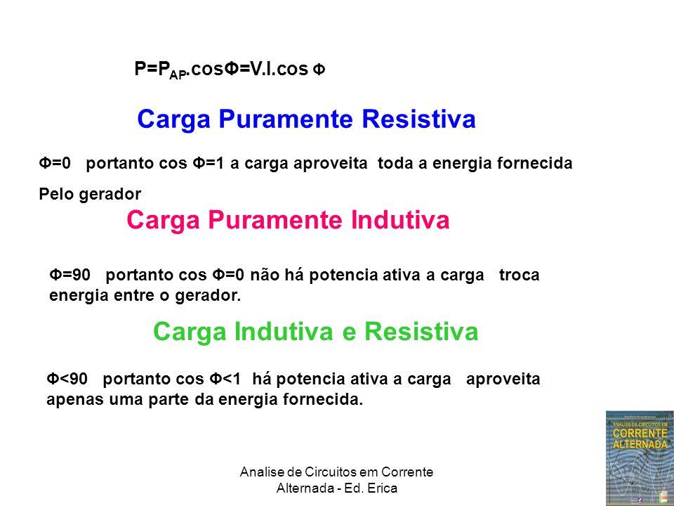 Analise de Circuitos em Corrente Alternada - Ed. Erica P=P AP.cosΦ=V.I.cos Φ Carga Puramente Resistiva Φ=0 portanto cos Φ=1 a carga aproveita toda a e