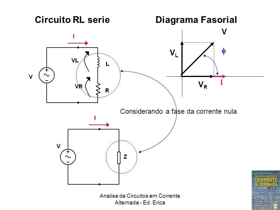 Analise de Circuitos em Corrente Alternada - Ed. Erica Circuito RL serieDiagrama Fasorial Considerando a fase da corrente nula I VRVR VLVL V 
