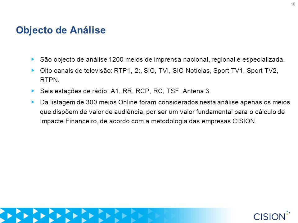 10 Objecto de Análise São objecto de análise 1200 meios de imprensa nacional, regional e especializada.