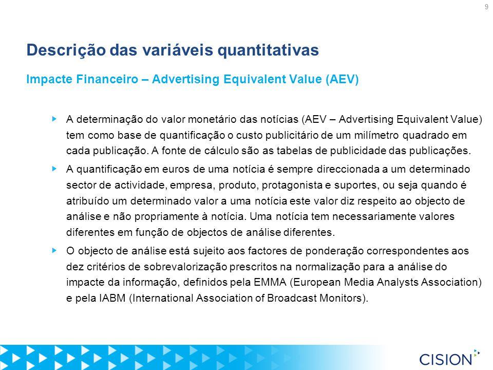 9 Descrição das variáveis quantitativas Impacte Financeiro – Advertising Equivalent Value (AEV) A determinação do valor monetário das notícias (AEV – Advertising Equivalent Value) tem como base de quantificação o custo publicitário de um milímetro quadrado em cada publicação.