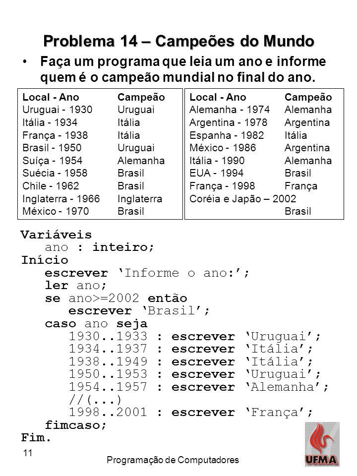 11 Programação de Computadores Problema 14 – Campeões do Mundo Local - AnoCampeão Uruguai - 1930Uruguai Itália - 1934Itália França - 1938Itália Brasil