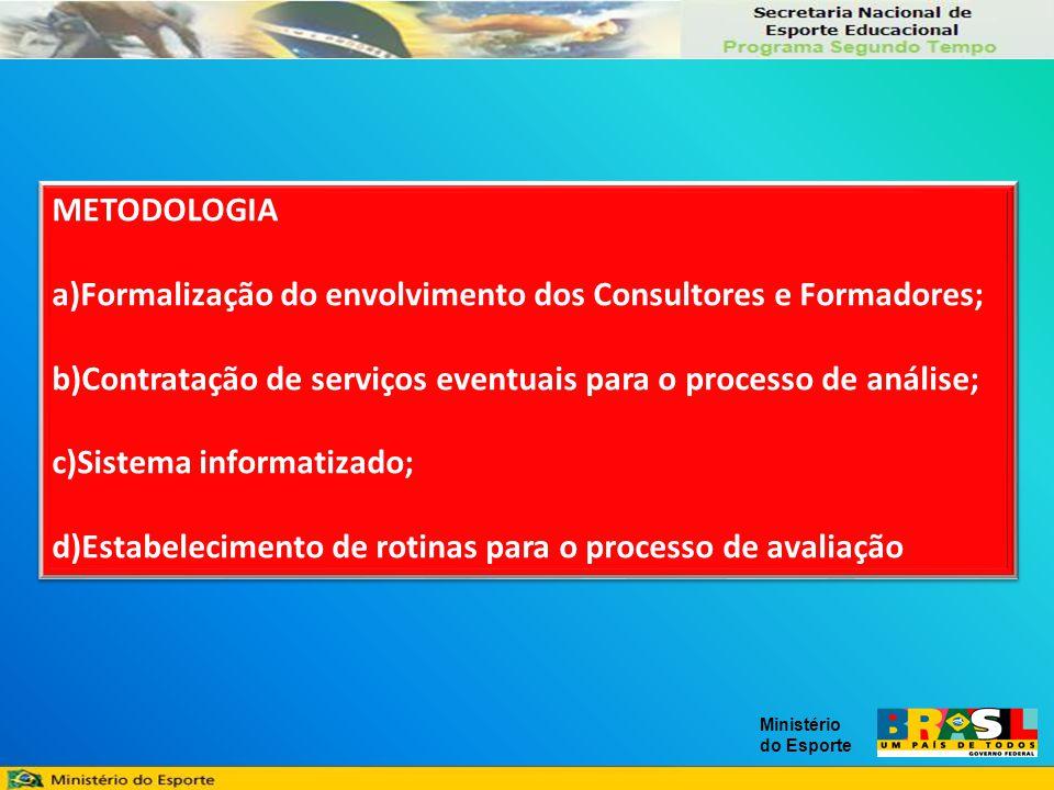 METODOLOGIA a)Formalização do envolvimento dos Consultores e Formadores; b)Contratação de serviços eventuais para o processo de análise; c)Sistema informatizado; d)Estabelecimento de rotinas para o processo de avaliação METODOLOGIA a)Formalização do envolvimento dos Consultores e Formadores; b)Contratação de serviços eventuais para o processo de análise; c)Sistema informatizado; d)Estabelecimento de rotinas para o processo de avaliação