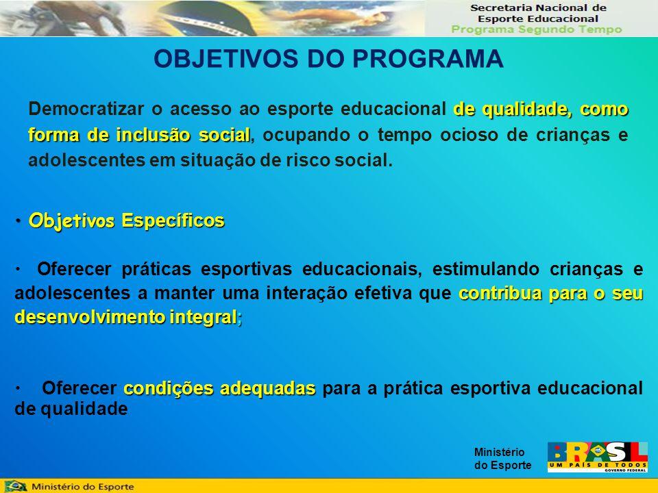 Ministério do Esporte OBJETIVOS DO PROGRAMA de qualidade, como forma de inclusão social Democratizar o acesso ao esporte educacional de qualidade, como forma de inclusão social, ocupando o tempo ocioso de crianças e adolescentes em situação de risco social.
