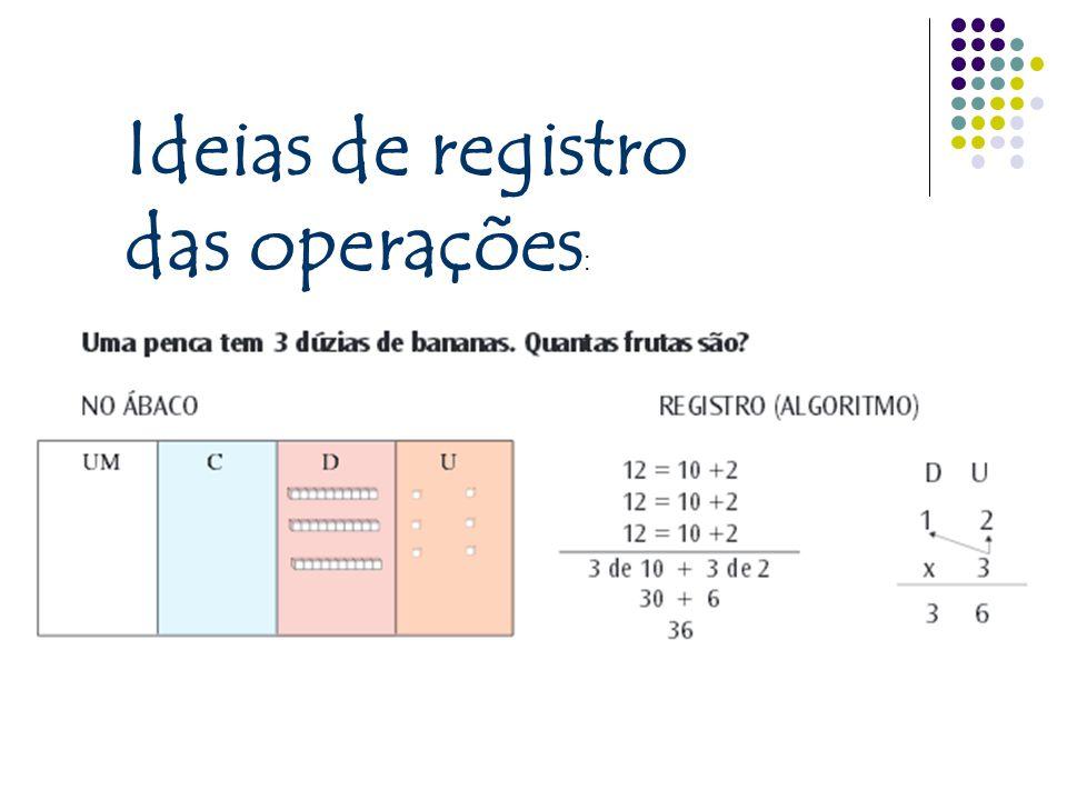 Ideias de registro das operações :