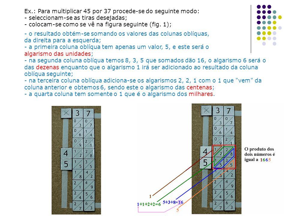Ex.: Para multiplicar 45 por 37 procede-se do seguinte modo: - seleccionam-se as tiras desejadas; - colocam-se como se vê na figura seguinte (fig. 1);