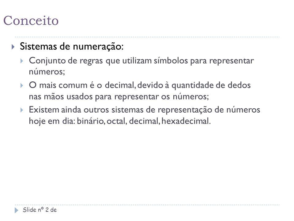 Sistemas de Numeração Slide nº 3 de  Binário:  Normalmente utilizado para representar sistemas computacionais (hw+sw);  Possui dois símbolos de identificação: 0 e 1;  Usados para representar e operar com infinitos números (assim como qualquer outro sistema);  Forma sequências de 0 (zeros) e 1 (uns) para representar demais símbolos.