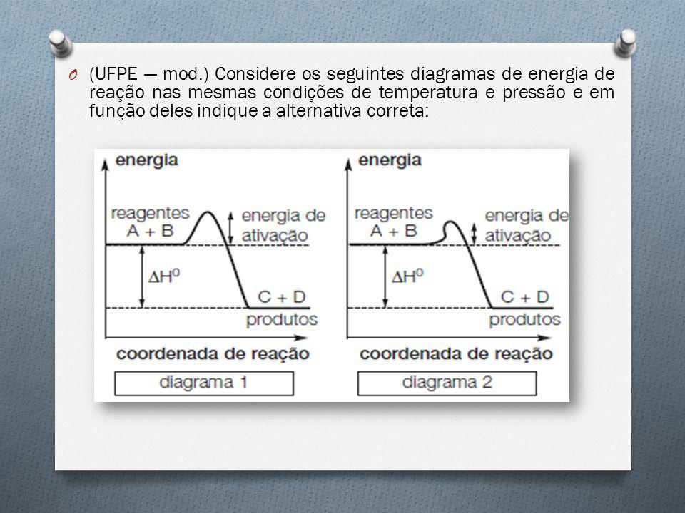 O (UFPE — mod.) Considere os seguintes diagramas de energia de reação nas mesmas condições de temperatura e pressão e em função deles indique a altern