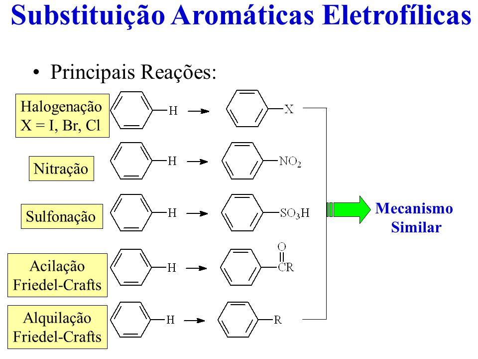 Substituição Aromáticas Eletrofílicas Principais Reações: Halogenação X = I, Br, Cl Nitração Sulfonação Acilação Friedel-Crafts Alquilação Friedel-Crafts Mecanismo Similar