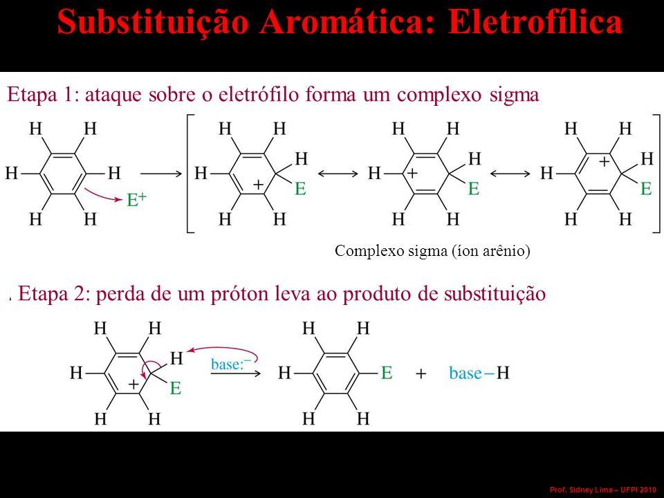 Substituição Aromática: Eletrofílica Etapa 1: ataque sobre o eletrófilo forma um complexo sigma Etapa 2: perda de um próton leva ao produto de substituição Complexo sigma (íon arênio) Prof.