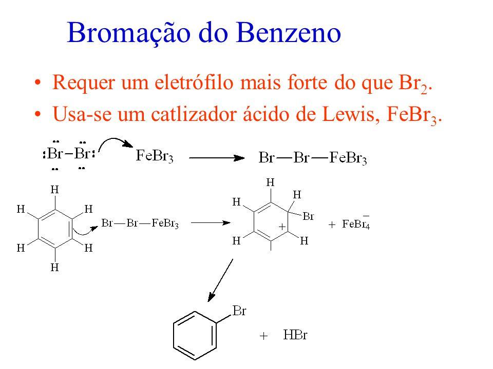 Bromação do Benzeno Requer um eletrófilo mais forte do que Br 2.