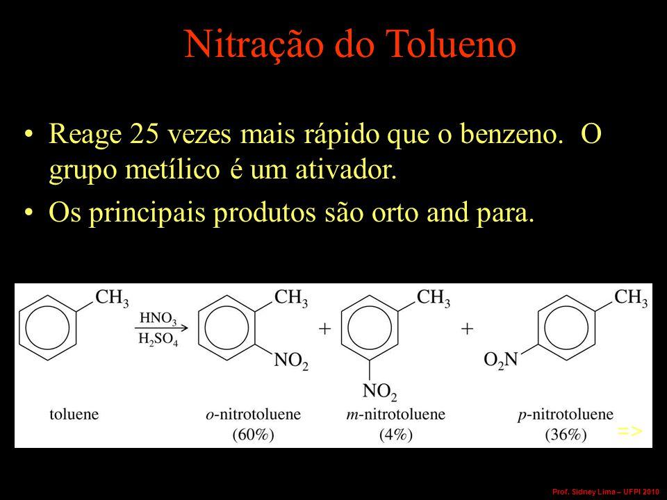 Nitração do Tolueno Reage 25 vezes mais rápido que o benzeno.