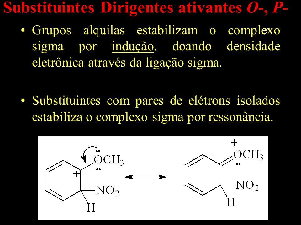 Grupos alquilas estabilizam o complexo sigma por indução, doando densidade eletrônica através da ligação sigma.