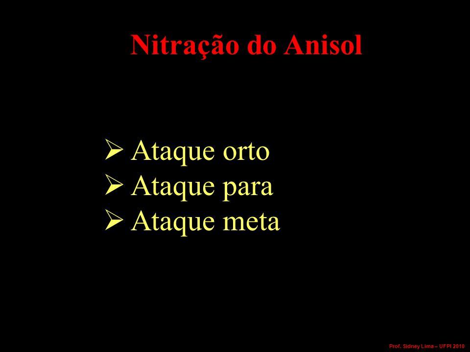 Nitração do Anisol  Ataque orto  Ataque para  Ataque meta Prof. Sidney Lima – UFPI 2010