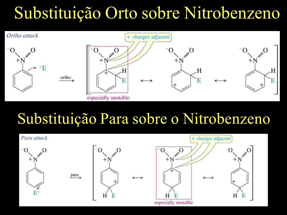 Substituição Orto sobre Nitrobenzeno Substituição Para sobre o Nitrobenzeno