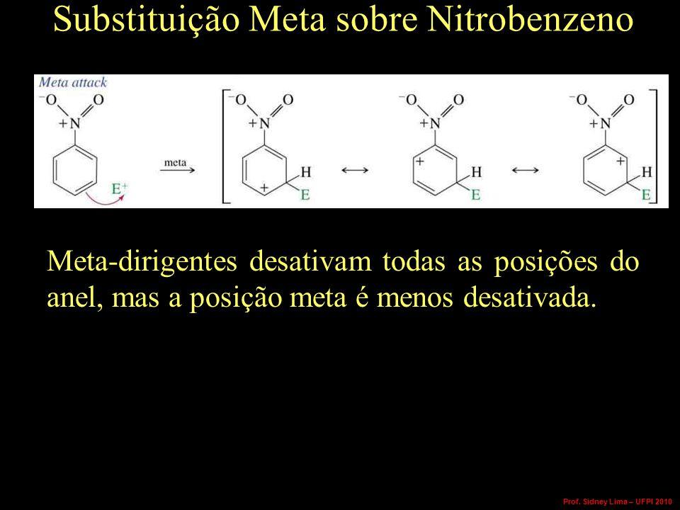 Substituição Meta sobre Nitrobenzeno Meta-dirigentes desativam todas as posições do anel, mas a posição meta é menos desativada.