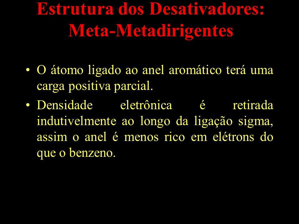 Estrutura dos Desativadores: Meta-Metadirigentes O átomo ligado ao anel aromático terá uma carga positiva parcial.