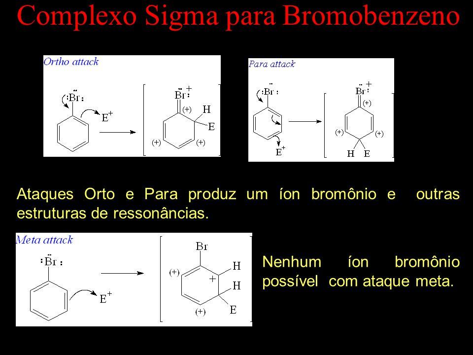 Complexo Sigma para Bromobenzeno Ataques Orto e Para produz um íon bromônio e outras estruturas de ressonâncias.