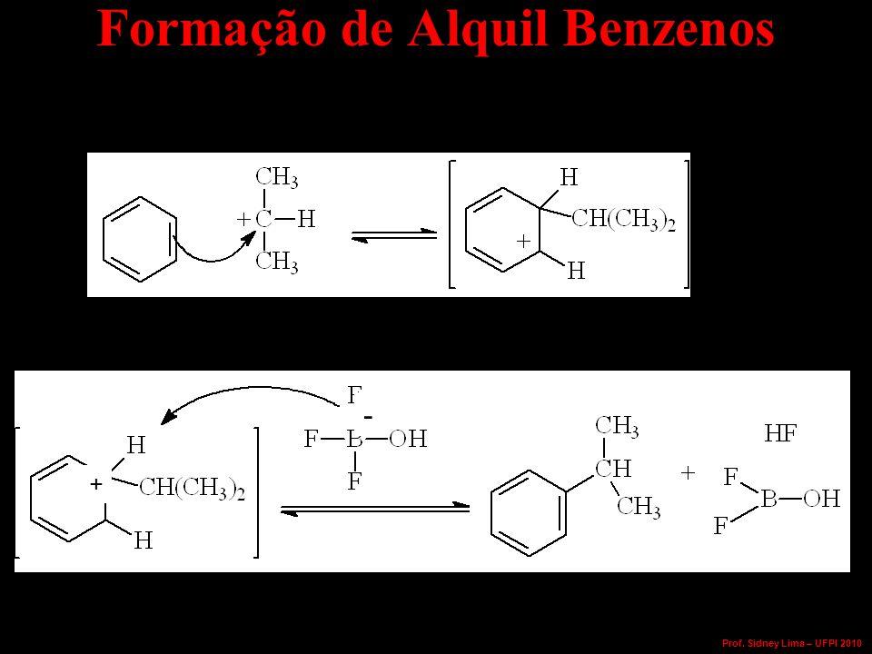 Formação de Alquil Benzenos + - Prof. Sidney Lima – UFPI 2010