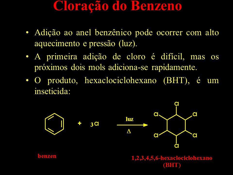 Cloração do Benzeno Adição ao anel benzênico pode ocorrer com alto aquecimento e pressão (luz).