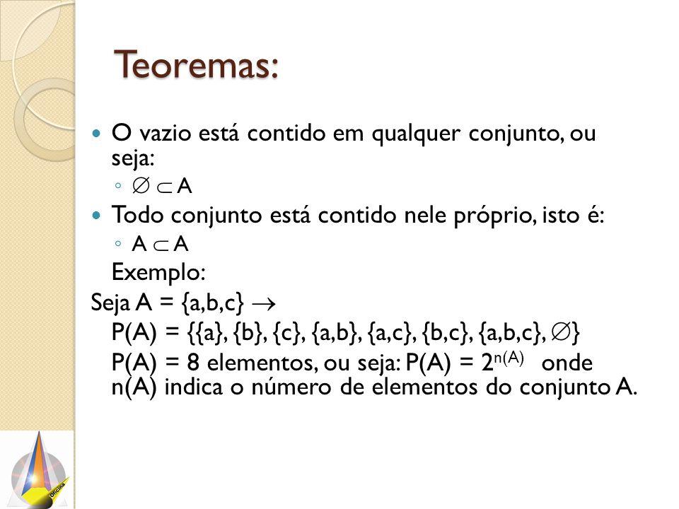 Teoremas: O vazio está contido em qualquer conjunto, ou seja: ◦  A Todo conjunto está contido nele próprio, isto é: ◦ A  A Exemplo: Seja A = {a,b,c}  P(A) = {{a}, {b}, {c}, {a,b}, {a,c}, {b,c}, {a,b,c},  } P(A) = 8 elementos, ou seja: P(A) = 2 n(A) onde n(A) indica o número de elementos do conjunto A.