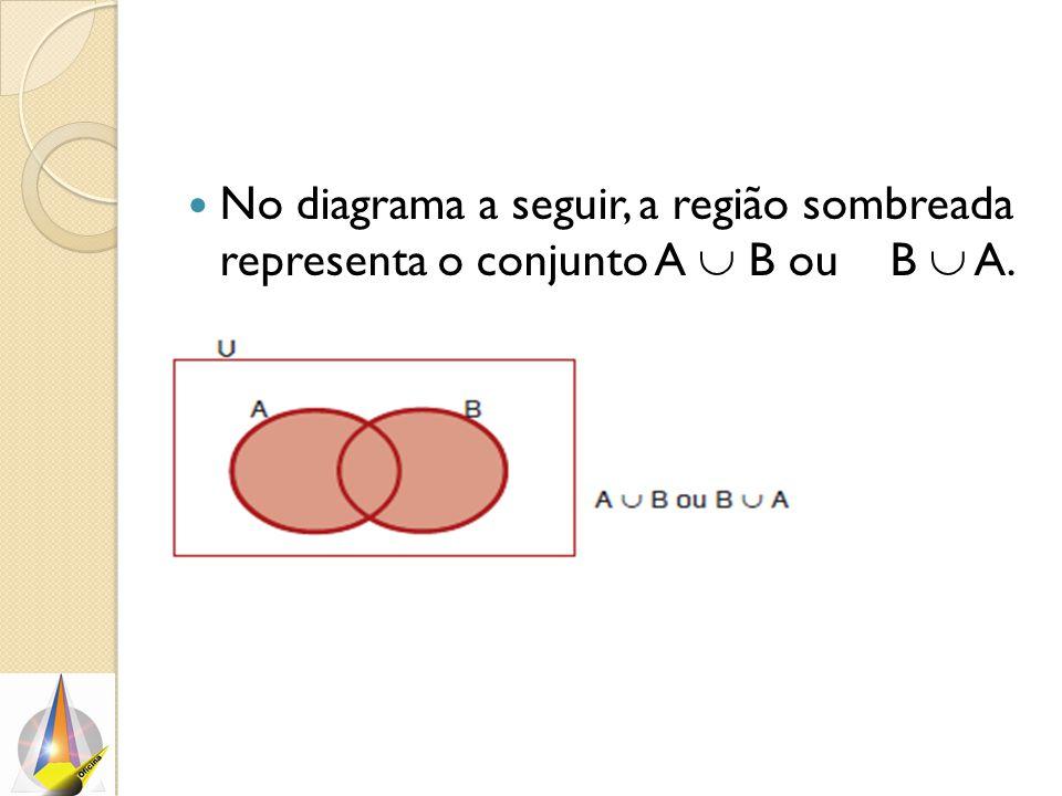No diagrama a seguir, a região sombreada representa o conjunto A  B ou B  A.