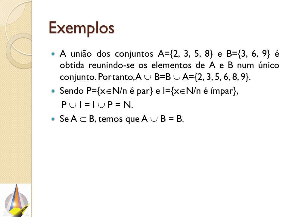 Exemplos A união dos conjuntos A={2, 3, 5, 8} e B={3, 6, 9} é obtida reunindo-se os elementos de A e B num único conjunto. Portanto, A  B=B  A={2, 3