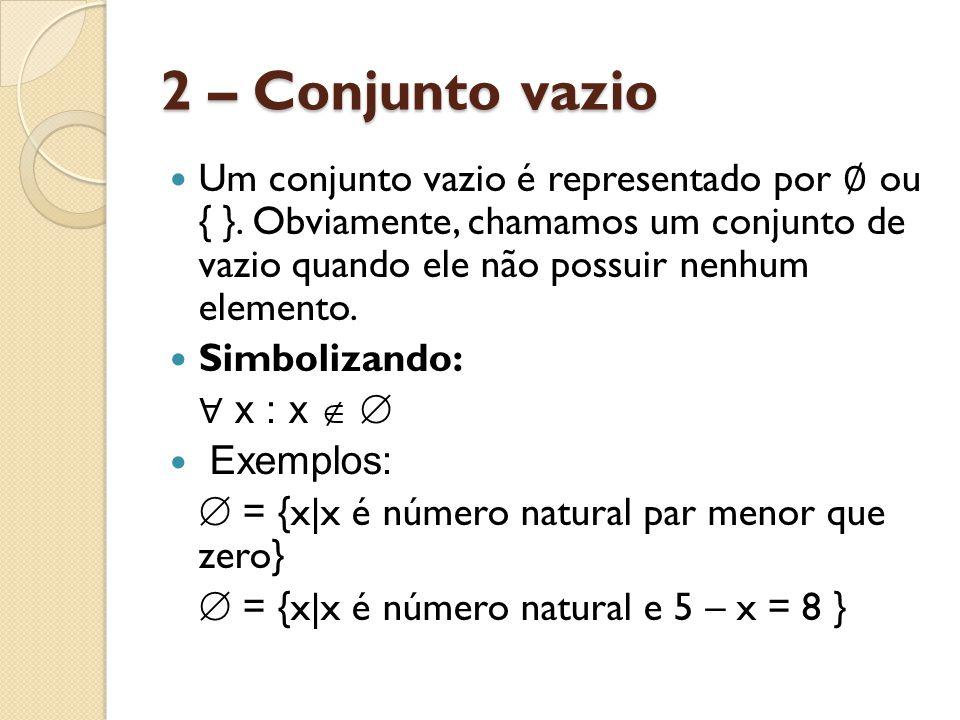 2 – Conjunto vazio Um conjunto vazio é representado por ∅ ou { }. Obviamente, chamamos um conjunto de vazio quando ele não possuir nenhum elemento. Si