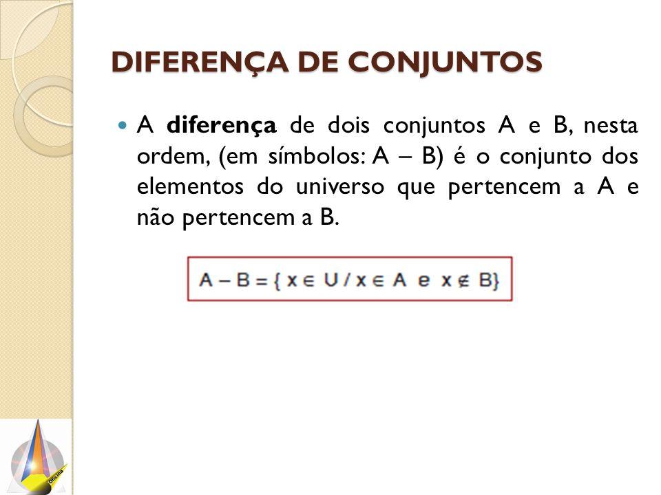 DIFERENÇA DE CONJUNTOS A diferença de dois conjuntos A e B, nesta ordem, (em símbolos: A – B) é o conjunto dos elementos do universo que pertencem a A e não pertencem a B.