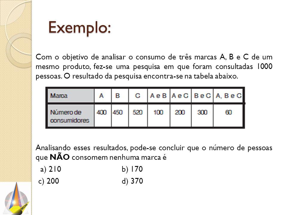 Exemplo: Com o objetivo de analisar o consumo de três marcas A, B e C de um mesmo produto, fez-se uma pesquisa em que foram consultadas 1000 pessoas.