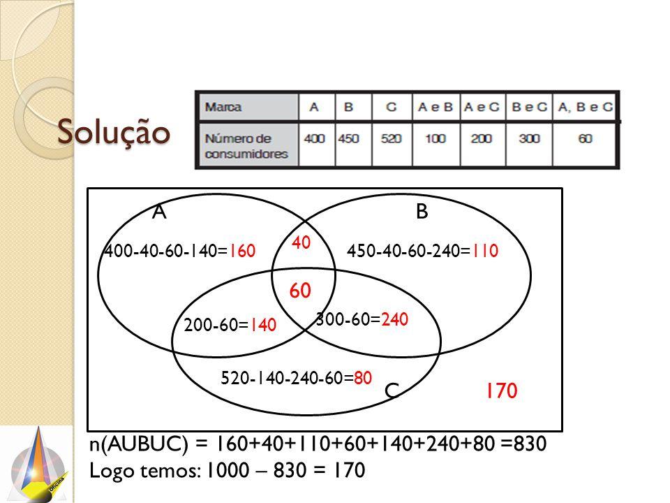 Solução C AB 60 300-60=240 200-60=140 40 520-140-240-60=80 450-40-60-240=110400-40-60-140=160 n(AUBUC) = 160+40+110+60+140+240+80 =830 Logo temos: 1000 – 830 = 170 170