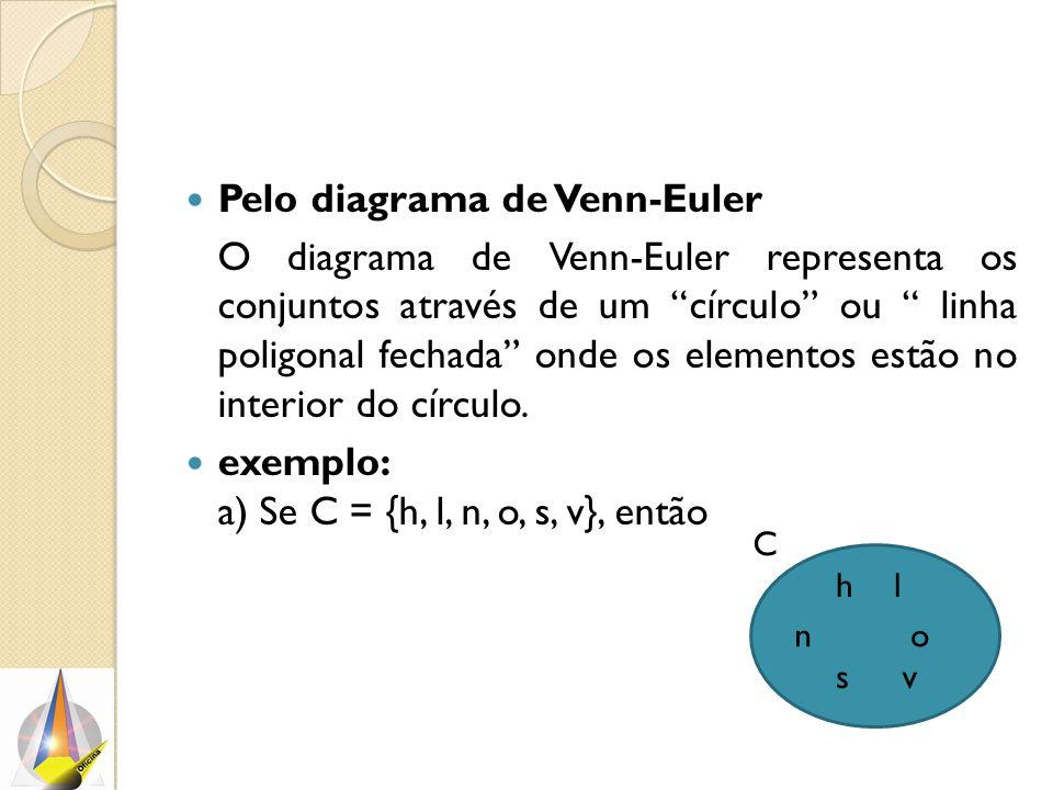 Pelo diagrama de Venn-Euler O diagrama de Venn-Euler representa os conjuntos através de um círculo ou linha poligonal fechada onde os elementos estão no interior do círculo.