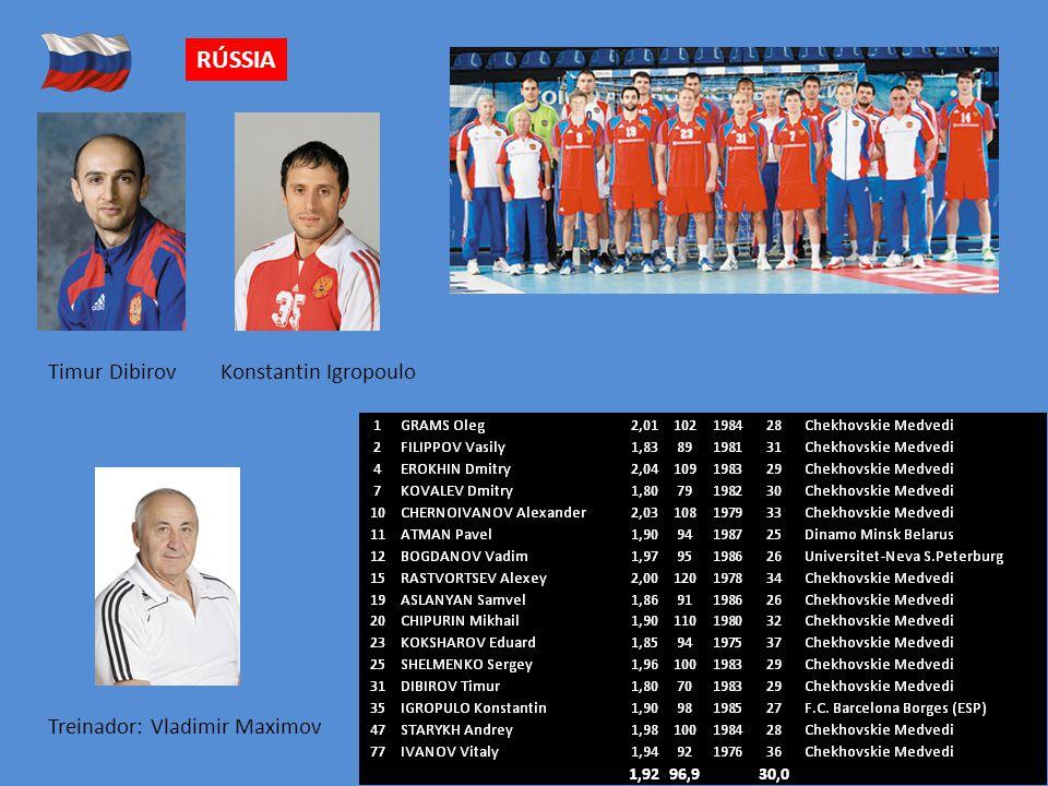 Treinador: Vladimir Maximov Timur Dibirov RÚSSIA Konstantin Igropoulo