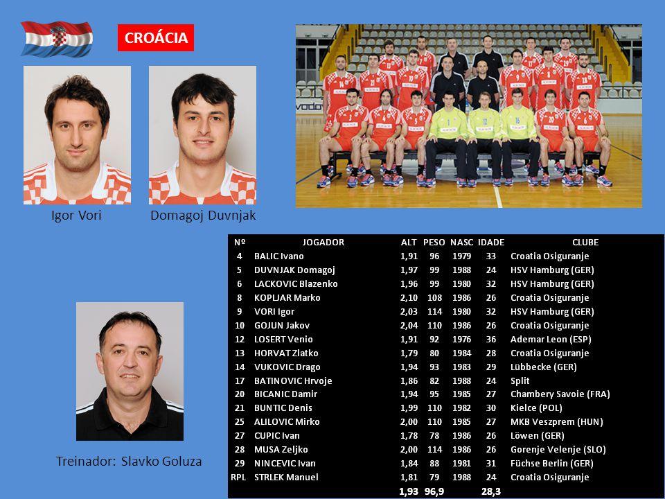 Treinador: Slavko Goluza Igor Vori CROÁCIA Domagoj Duvnjak