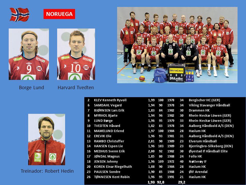 Treinador: Robert Hedin Borge Lund NORUEGA Harvard Tvedten