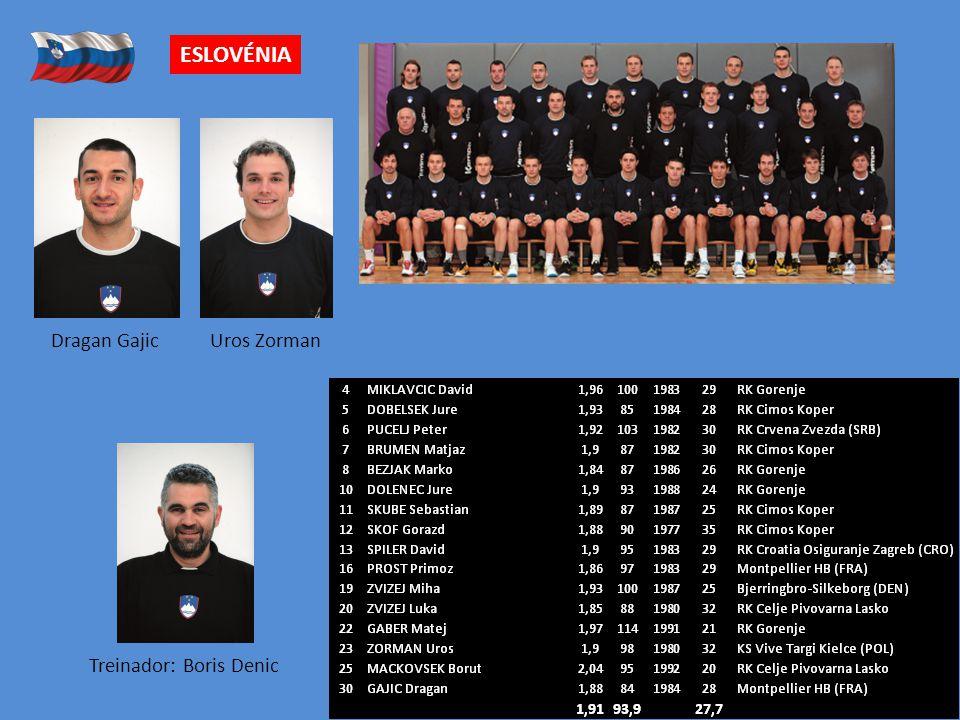 Treinador: Boris Denic Dragan Gajic ESLOVÉNIA Uros Zorman