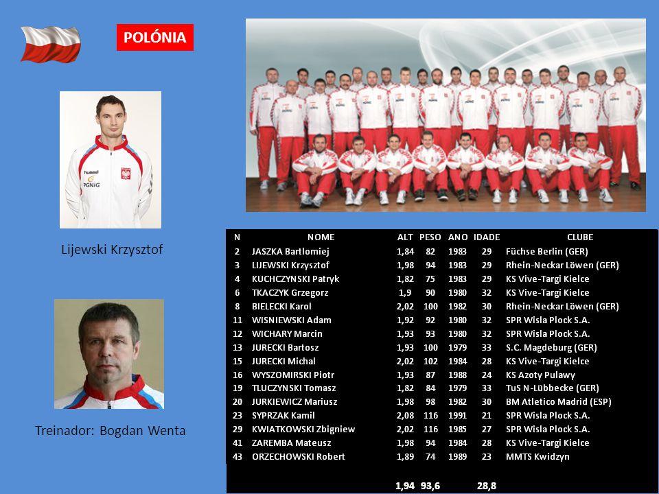 Treinador: Bogdan Wenta Lijewski Krzysztof POLÓNIA