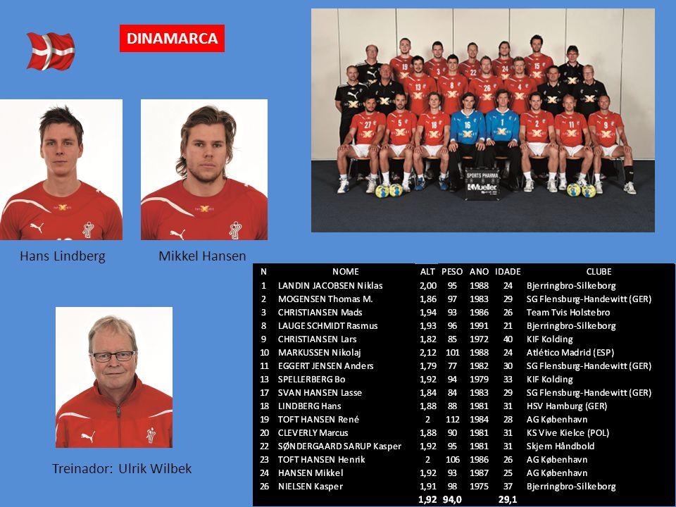 Treinador: Ulrik Wilbek Hans Lindberg DINAMARCA Mikkel Hansen
