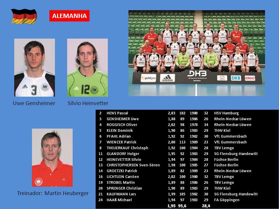 Treinador: Martin Heuberger Uwe Gensheimer ALEMANHA Silvio Heinvetter