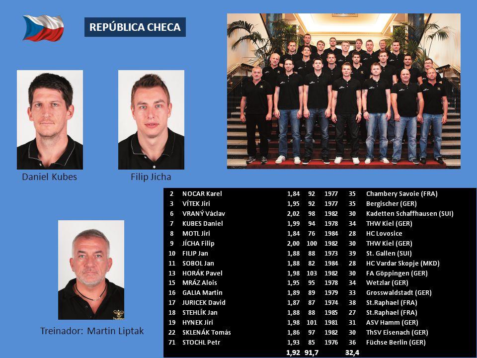 Treinador: Martin Liptak Daniel Kubes REPÚBLICA CHECA Filip Jicha