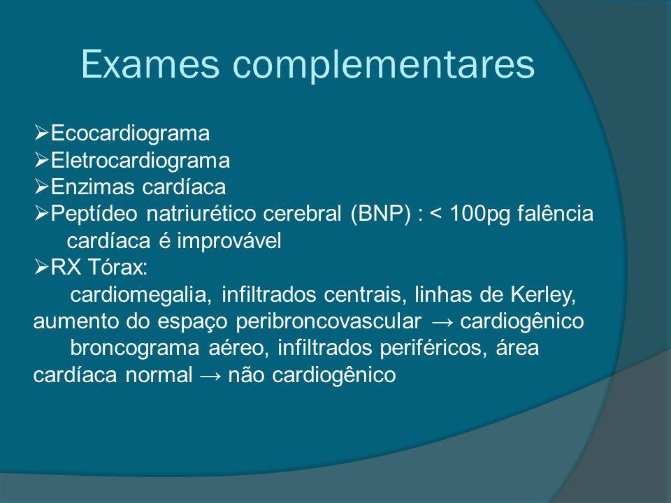 Exames complementares  Ecocardiograma  Eletrocardiograma  Enzimas cardíaca  Peptídeo natriurético cerebral (BNP) : < 100pg falência cardíaca é imp