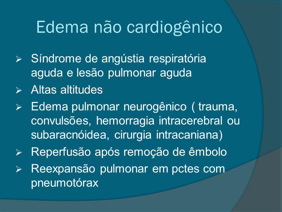 Edema não cardiogênico  Overdose de heroína ou metadona  Intoxicação por salicilatos  Êmbolo pulmonar  Infecção por hantavirus  Hipoalbuminemia em pctes com insuficiência cardíaca diastólica  Aspiração do conteúdo gástrico