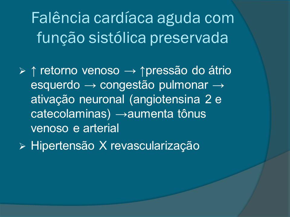 Falência cardíaca aguda com função sistólica preservada  ↑ retorno venoso → ↑pressão do átrio esquerdo → congestão pulmonar → ativação neuronal (angi