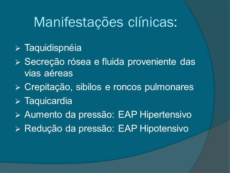 Manifestações clínicas:  Taquidispnéia  Secreção rósea e fluida proveniente das vias aéreas  Crepitação, sibilos e roncos pulmonares  Taquicardia