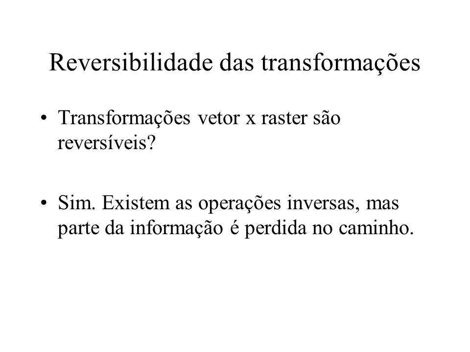 Reversibilidade das transformações Transformações vetor x raster são reversíveis? Sim. Existem as operações inversas, mas parte da informação é perdid
