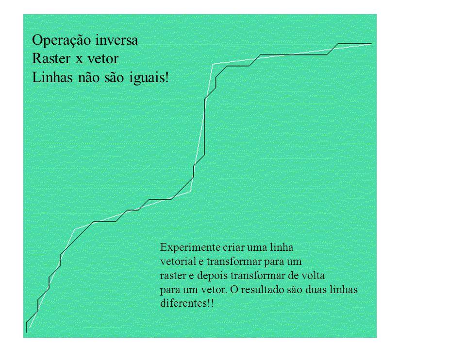 Operação inversa Raster x vetor Linhas não são iguais! Experimente criar uma linha vetorial e transformar para um raster e depois transformar de volta