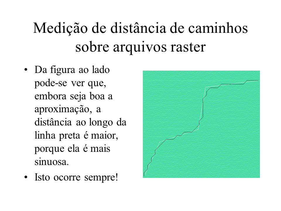 Medição de distância de caminhos sobre arquivos raster Da figura ao lado pode-se ver que, embora seja boa a aproximação, a distância ao longo da linha
