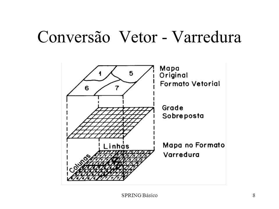O algoritmo Point in polygon Conversões vetor x raster Responder perguntas como: Este posto pluviométrico está dentro da bacia.