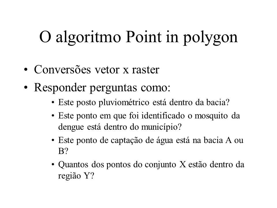 O algoritmo Point in polygon Conversões vetor x raster Responder perguntas como: Este posto pluviométrico está dentro da bacia? Este ponto em que foi