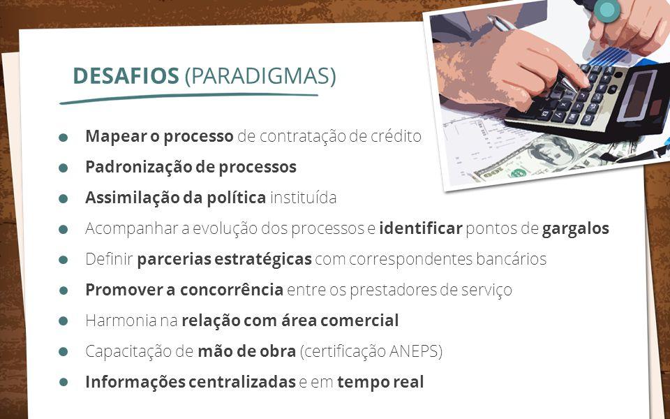 Mapear o processo de contratação de crédito Padronização de processos Assimilação da política instituída Acompanhar a evolução dos processos e identif